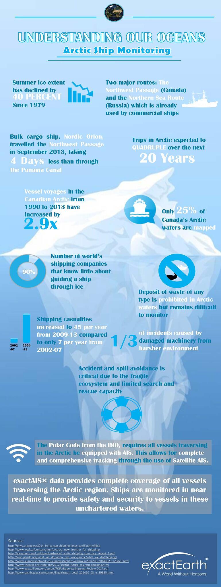 Arctic_Infographic2-1.jpg