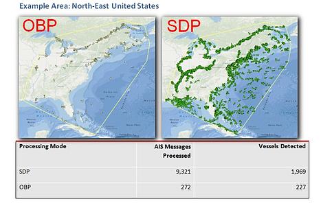 OBP vs SDP resized 600